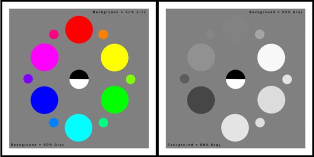 Grayscale, Binary and Histogram • Technology Robotix Society